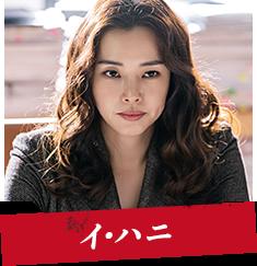 キャスト 熱血 司祭 韓国 ドラマ